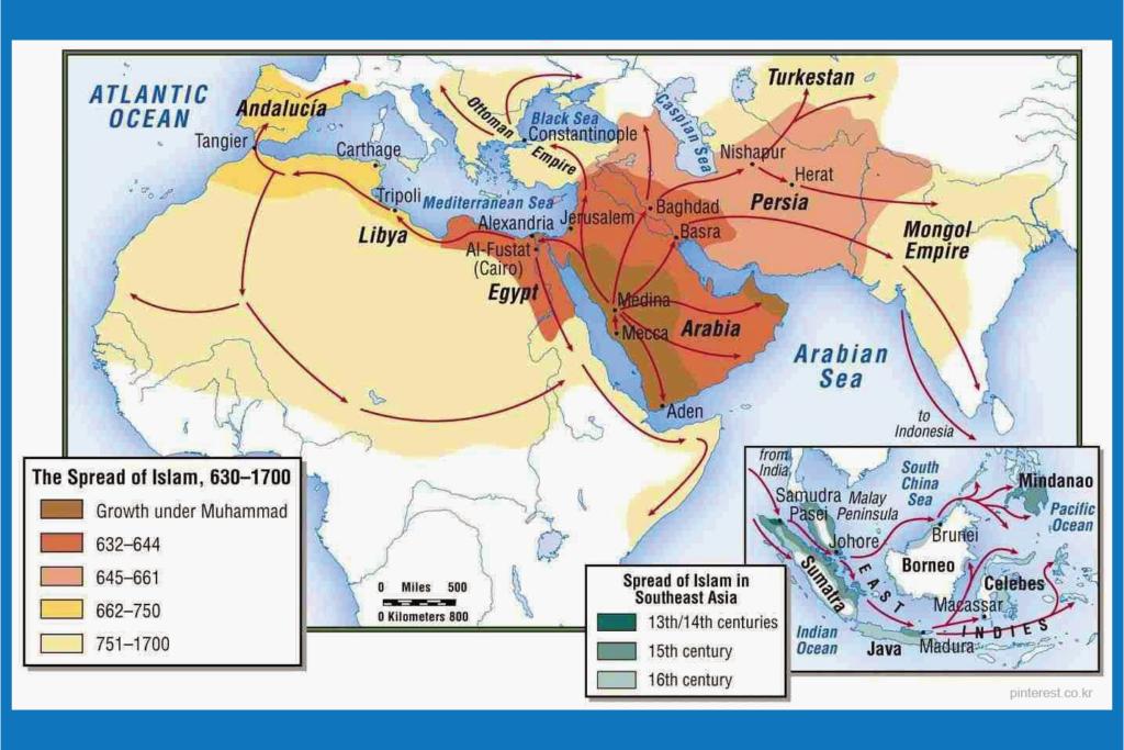 jalur perluasan islam