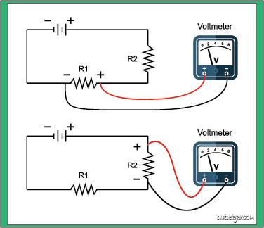 pengukuran beda potensial resistor pada alat ukur listrik dinamis