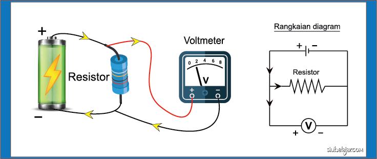 rangkaian voltmeter alat ukur listrik dinamis
