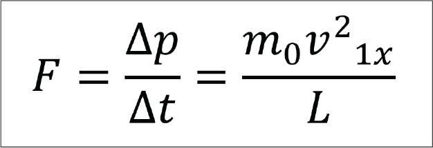 rumus gaya molekul gas pada teori kinetik gas
