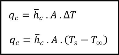 rumus perpindahan kalor panas secara konveksi