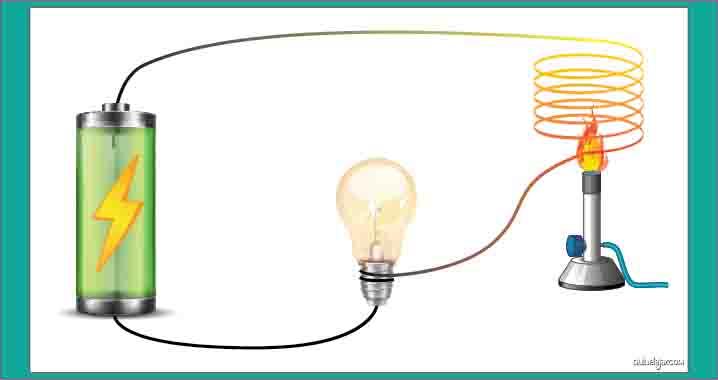 pengaruh suhu terhadap hambatan listrik
